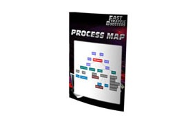 Fast Traffic Boosters Process Map