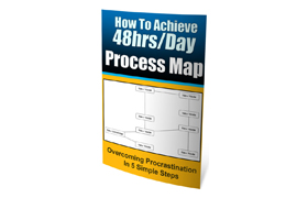 How To Achieve 48hrs Day Process Map