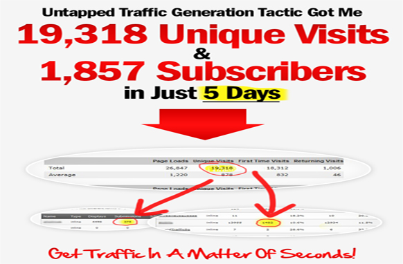 Rapid Traffic Activation PSD Headline for WSO