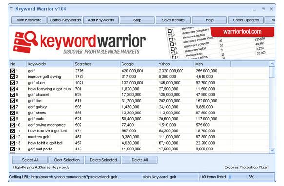 Keyword Warrior