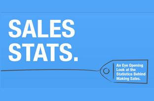 Sales Stats