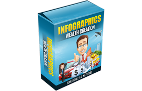 Infographics Wealth Creation