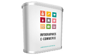 Infographics E-Commerce