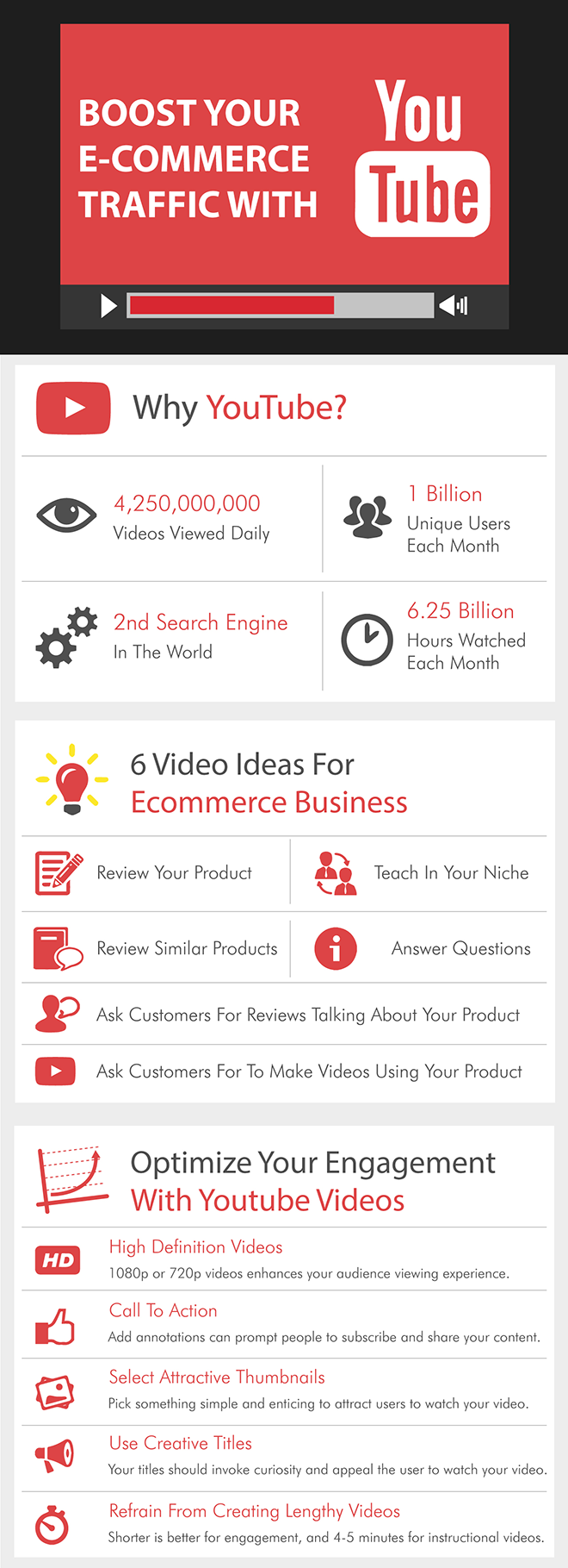 Always Boost Your Ecommerce Traffic With YouTube