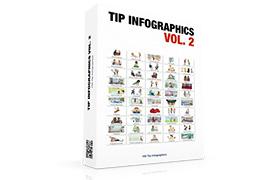 Tip Infographics Volume 2