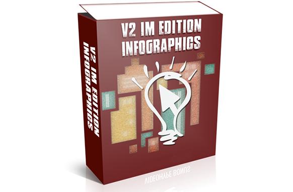 V2 IM Edition Infographics